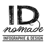 ID nomade